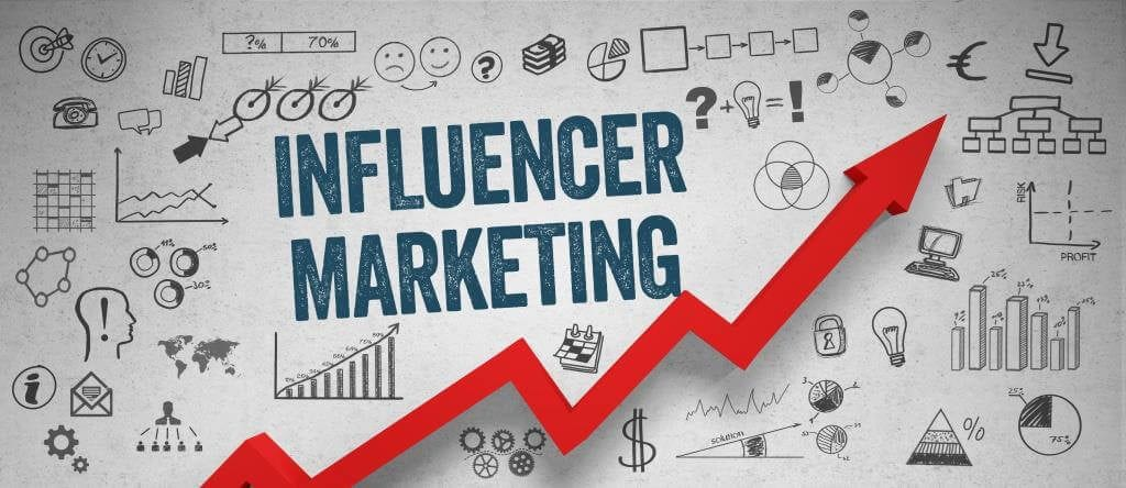 How to Calculate the Effectiveness of Influencer Marketing ...