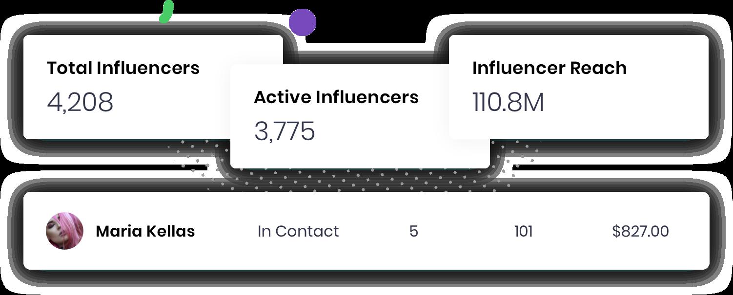 Influencer marketing custom reports